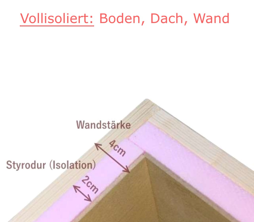 Katzenhaus Vollisoliert Detail